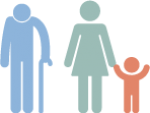 Altersgruppen in Deutschland